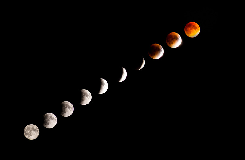 Super blood moon eclipse , September 27th, 2015