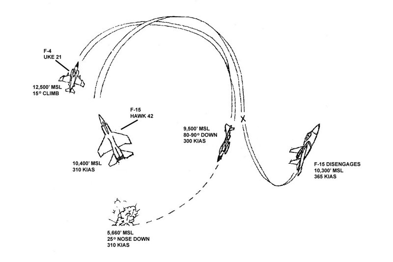 This drawing from the crash report shows the maneuver that lead to the accident.