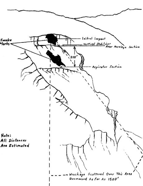 Drawing from the crash report showing how some of the wreckage is scattered on the cliffs.