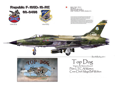 F-105 Nose Art
