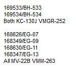 20200805_ETIC_GW_US_168349_EG09_VMM-263_CV22_Osprey_1556_01