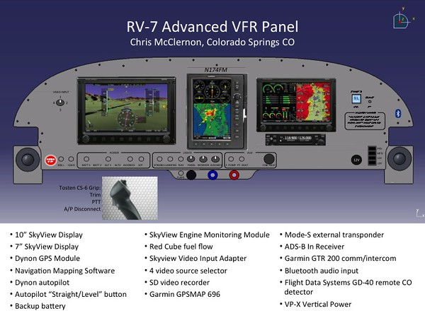 "This is my panel design. It will be VFR only at first with only a VFR GPS and one comm radio (GTR-200). However, the GPS 696 Airgizmo dock is a standard avionics stack width (6.25""), so it can later be replaced with IFR avionics (e.g., 430W) after the aircraft is proven."