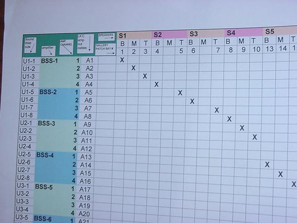 channel break down chart