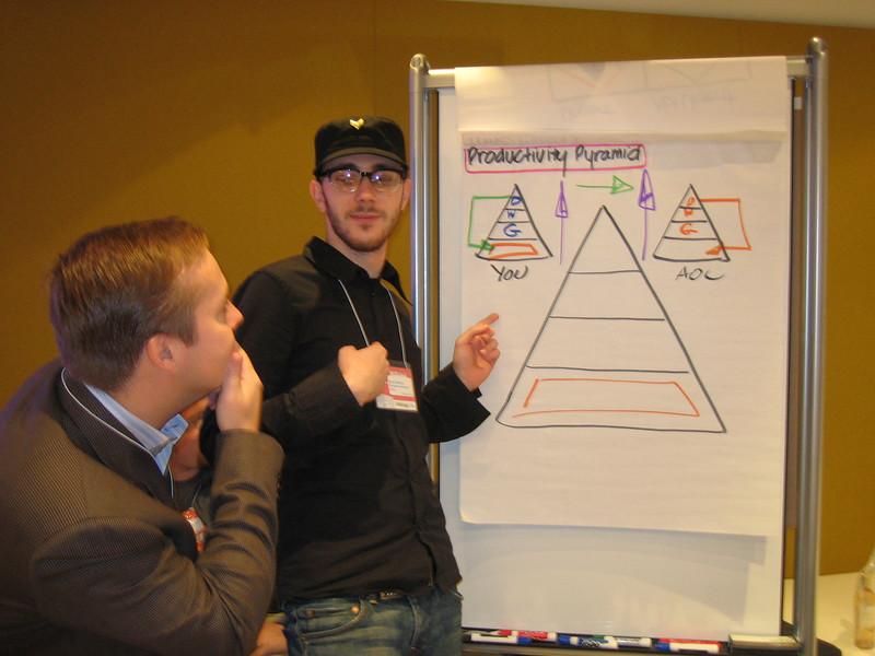 jason ponders the productivity pyramid with ryan