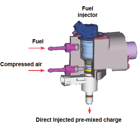 Aprilia Orbital direct injection system
