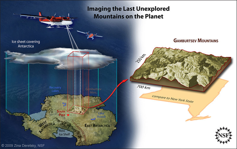 A great illustration from Zina Deretsky at NSF that shows the airborne geophysical mapping of a hidden mountain range the size of the state of New York.