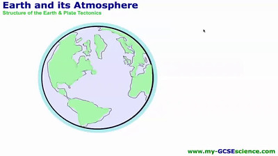 Earth Structure and Plate Tectonics