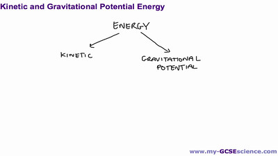 Kinetic and Gravitational Potential Energy
