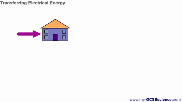 Calculating costs of energy