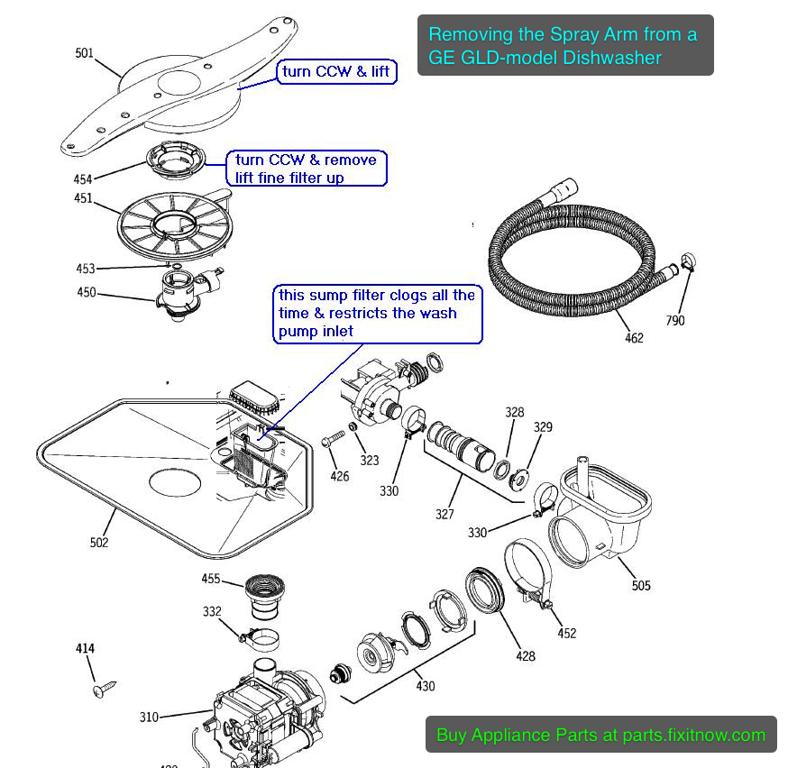 faioutal • Blog Archive • Ge dishwasher manuals triton xl