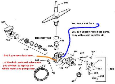 GE Dishwasher Pump Assembly Leaks