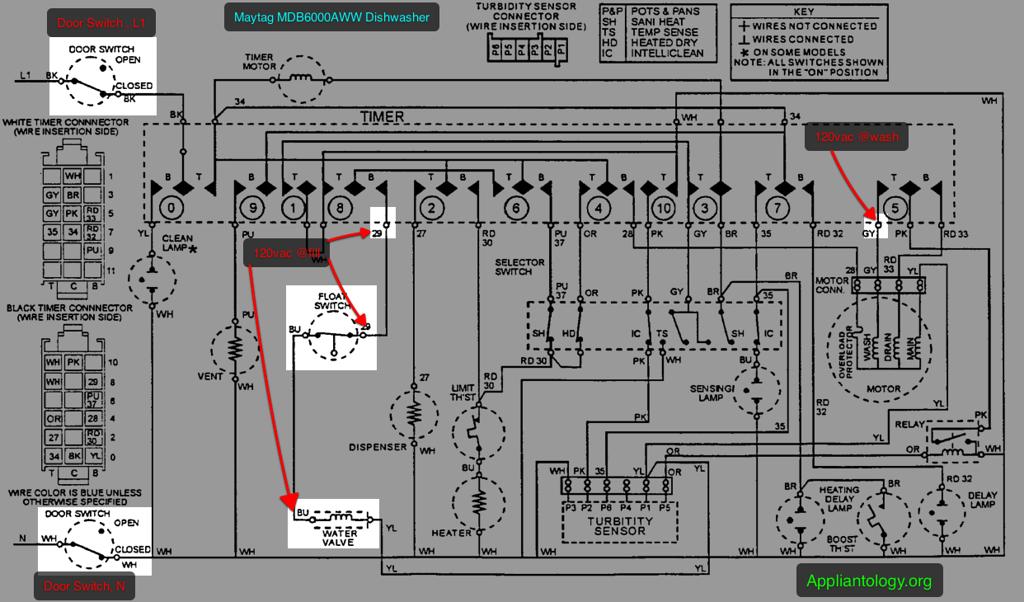 breathtaking maytag dishwasher wiring diagram gallery best image Maytag Washing Machine Parts Diagram wiring diagram for maytag dishwasher  #47 Maytag Appliance Parts List Diagram