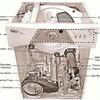 Whirlpool Duet Sport Dryer:  Guts