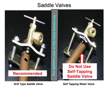 Ice Maker Saddle Tap Valves - the Good and the Bad