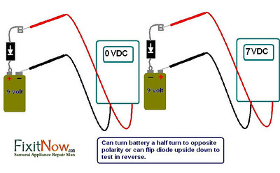Testing the HV Diode in a Microwave Oven