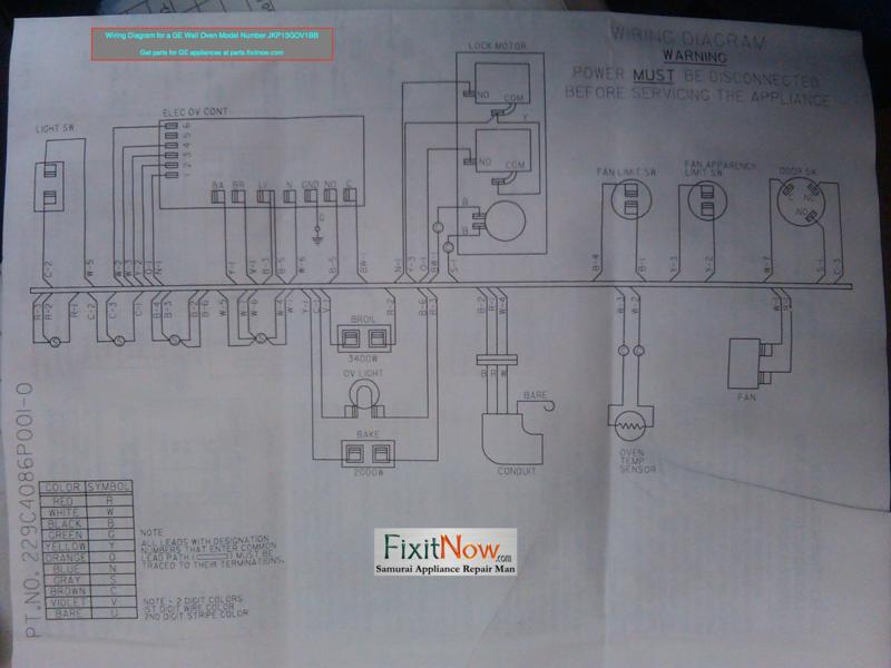 Sensational Ovens Ranges Stoves Appliantology Wiring 101 Akebretraxxcnl