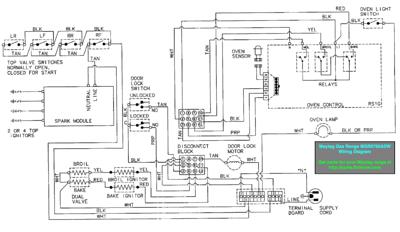 ovens ranges stoves appliantology rh appliantology smugmug com wiring for ranger boat charging plug wiring for ranger boat charging plug