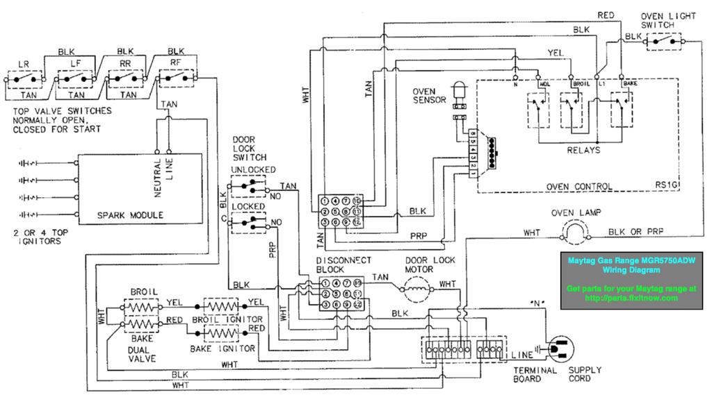 ovens ranges stoves appliantology rh appliantology smugmug com Electric Range Plug Wiring Wiring Code for Electric Ranges