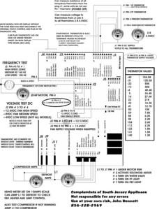 GE Refrigerator Muthaboard Tech's Cheat Sheet