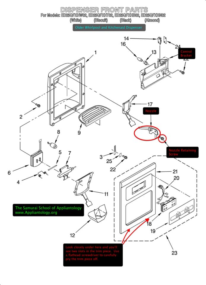 Whirlpool Refrigerator Dispenser Disassembly