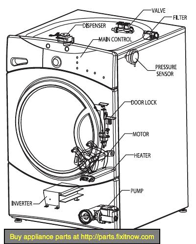 GE Front Loading Washer Anatomy