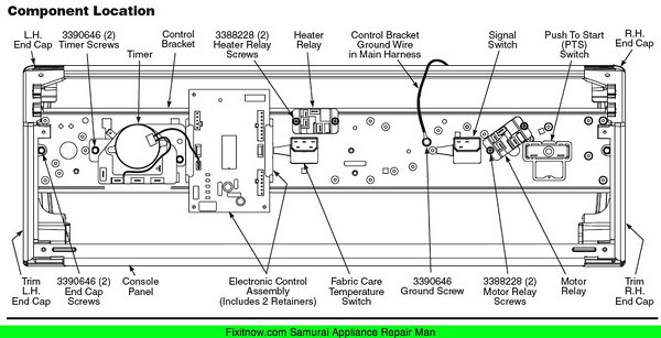 Wiring Diagram Whirlpool Dryer: Whirlpool Dryer Even Heat Control Board - appliantology,Design