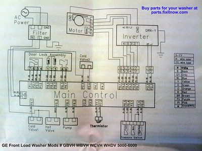Wiring diagrams and schematics appliantology ge front load washer mods gbvh wbvh wcvh whdv 5000 6000 swarovskicordoba