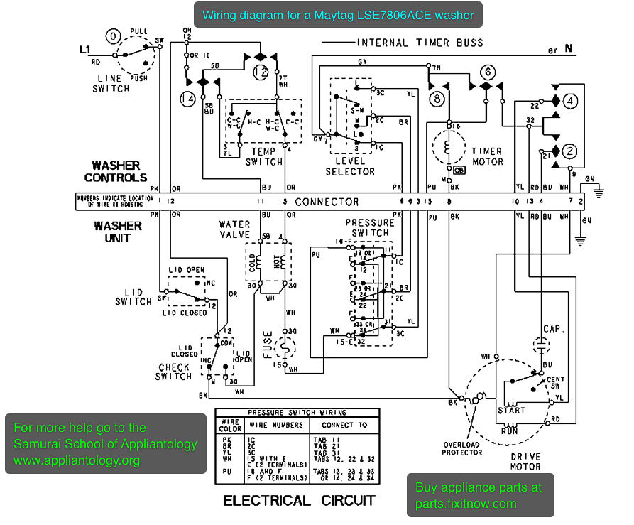 Wiring diagram for a Maytag LSE7806ACE washer XL wiring diagrams and schematics appliantology whirlpool washing machine wiring diagram at webbmarketing.co