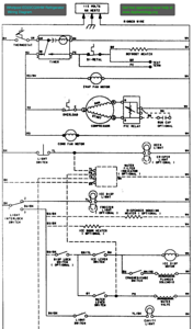 Whirlpool ED22CQXHW Refrigerator Wiring Diagram S appliantology photo keywords whirlpool whirlpool refrigerator wiring schematic at n-0.co