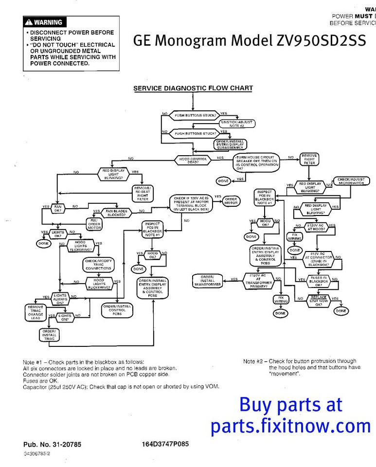 GE Monogram Vent Hood Model ZV950SD2SS Diagnostic Flow Chart