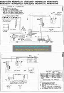 wiring diagrams and schematics appliantologymaytag mgr57 gas range wiring diagram and schematic