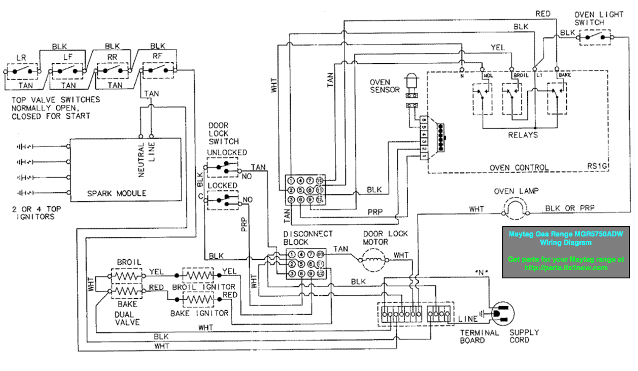 wiring diagrams and schematics appliantology wiring layout maytag gas range mgr5750adw wiring diagram