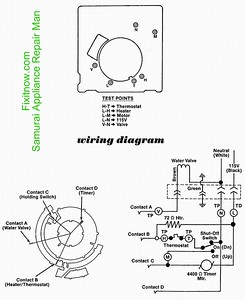 Wiring diagrams and schematics appliantology wiring diagram and test points for a whirlpool modular icemaker swarovskicordoba