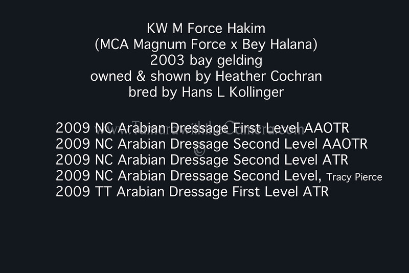 KW M Force Hakim results