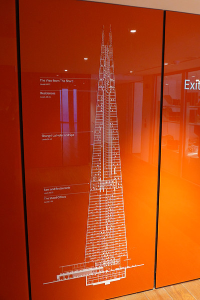The various levels of The Shard