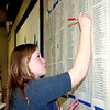 WARREN DILLAWAY / Star Beacon<br /> CAITLIN COLE, a student at Conneaut High School, posts evaluations on poster board during the Ohio Music Education Association District 5 Solo and Ensemble event at Conneaut High School on Saturday.