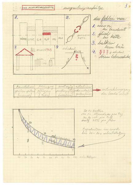Meyenburg - Page 3