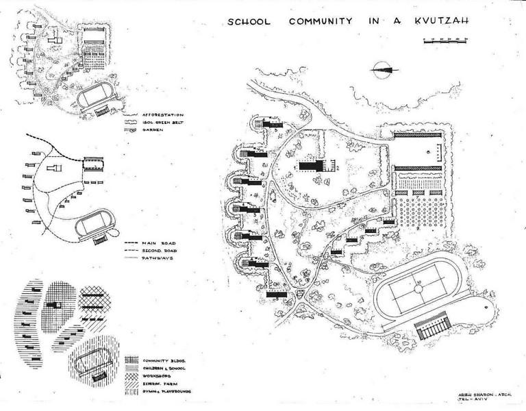 School Community in a Kvutzat