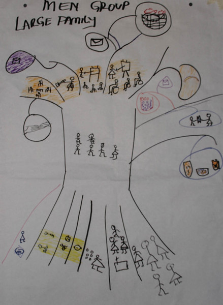 Challenge Action Tree for large family.