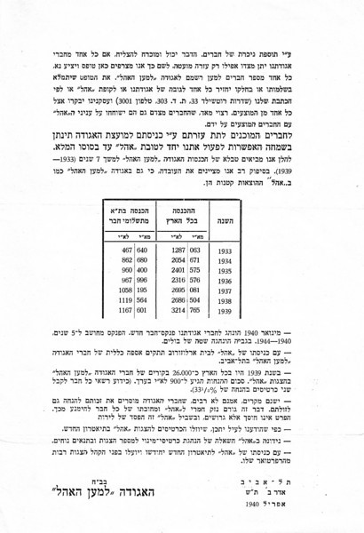 Pamphlet to Members - Page 4