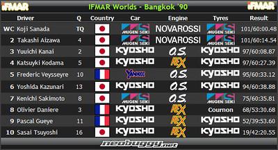 1990 IFMAR 1/8 Buggy World Championships - Bangkok, Thailand