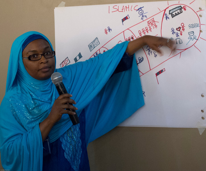 Presenting the Vision Journey for GALS in Islamic Contexts