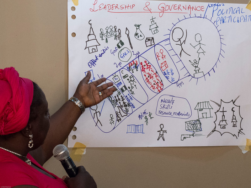Presenting the Vision Journey for GALS in Leadership and Governance
