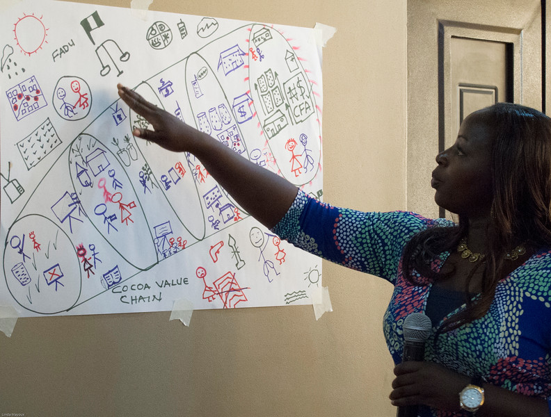 Presenting the Vision Journey for GALS in Cocoa Value Chain