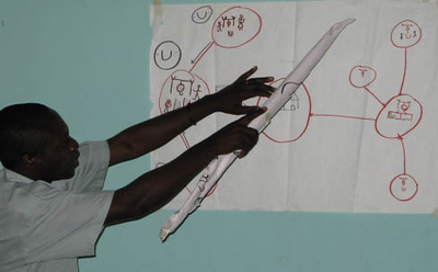 Charles Muhindo's Business Diagrams