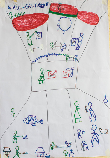 CEDAW Challenge Action Tree for savings - women