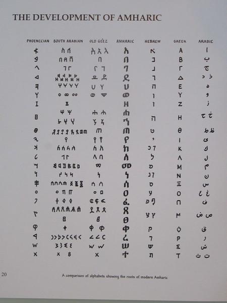 044_Axum  Ethiopian People speaks Modern Amharic