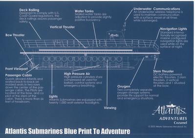 042_Atlantis_Submarine