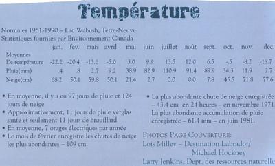028_Labrador  Wabush  Temperature