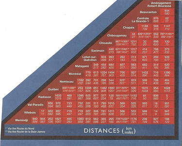 003_Distances